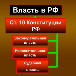 Органы власти Ясногорска