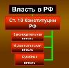Органы власти в Ясногорске